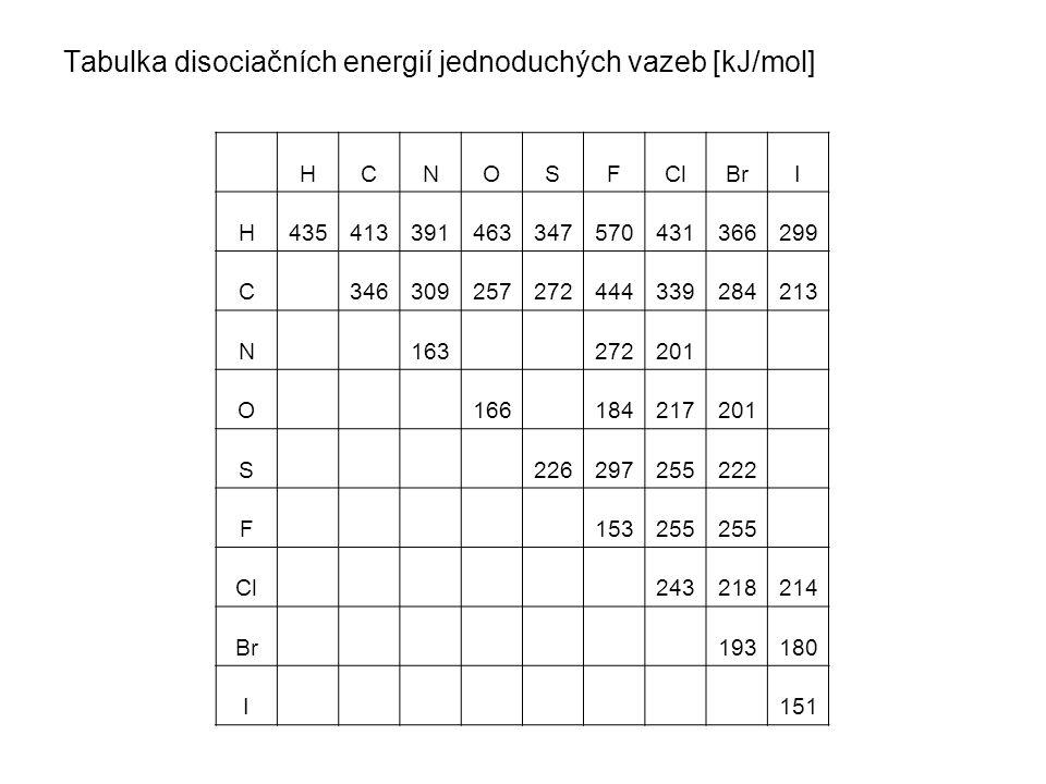 Tabulka disociačních energií jednoduchých vazeb [kJ/mol]